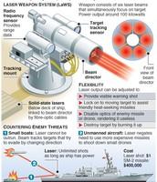 NAVY laser weapon