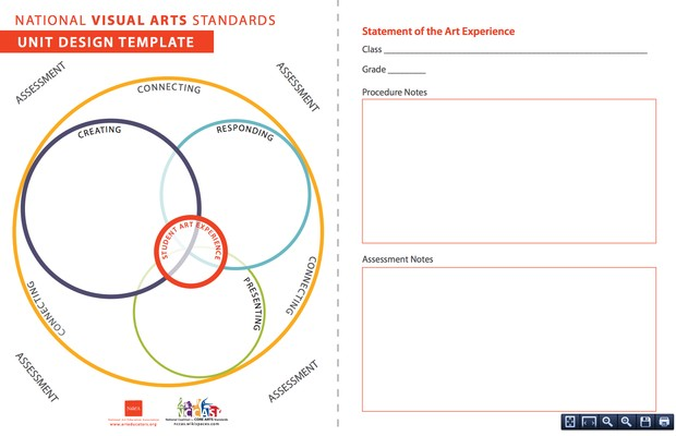 21st century art assessment smore newsletters for education
