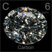 Solid form diamond