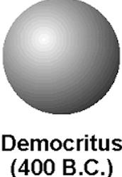 Democritus (400 BC)