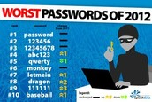 Is Your Password on Your Electronic Device Secure?