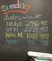 Sumdog Leaders February 22nd