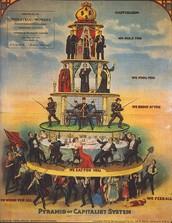 Melvin Tumin's Principles of Social Stratification
