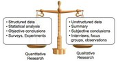 The difference between Qualitative and Quantitative data.