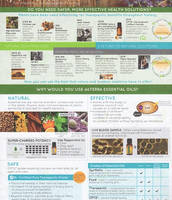 Natural Solutions Brochure (Package of 20)