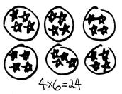 Circles and stars
