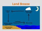Land Breeze picture