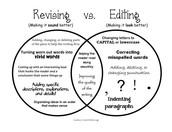 Revising & Editing
