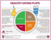 Why do we need to have a balanced diet?