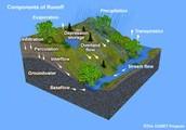 modification of runoff