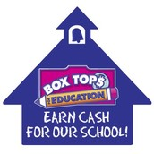 Box Tops Submission Time