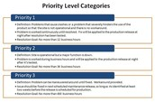 Case Priority Levels