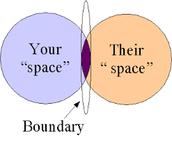 Boundaries, boundaries