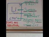 Anchor Chart in 8th Grade Science