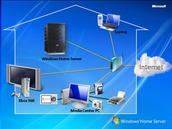 Server rack security system| Rack security| Server rack Security