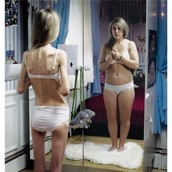 Body image, What is it ?