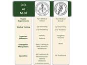 Degree/Certificate/Training Necessary