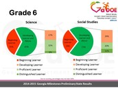 6th Grade  Science and Social Studies Results
