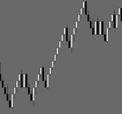 Analizaremos los distintos mercados con nuestro Sistema BTK