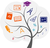 English and maths toolkit