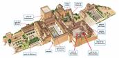 Plano de la Alhambra con sus partes