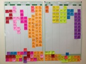 Organize in Clusters!