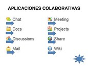 ZOHO WIKIS, MEETING Y PROJECTS