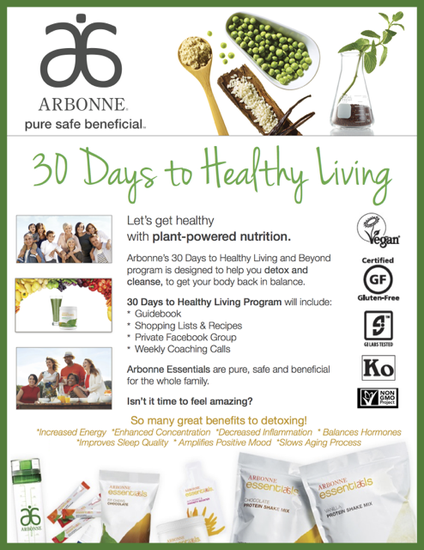 Arbonne 30 Days To Healthy Living Smore Newsletters For