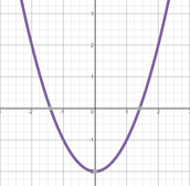 Parabola with Two x-intercepts