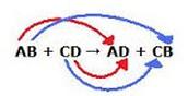 Barium Hydroxide and Lead(II)Nitrate