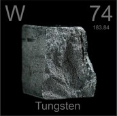 History of tungsten