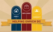 Helping Enrich DC