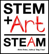 Integrating STEM and the Arts