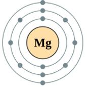 Magnesuim
