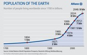 Is population the number 1 problem in the world?