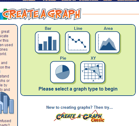 Creating a Bar Graph | Smore Newsletters