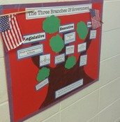3rd Grade History Project