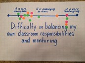 Difficulty in Balancing My Own Classroom Responsibilities and Mentoring