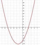 What are quadratics?