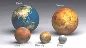 Size of Mercury
