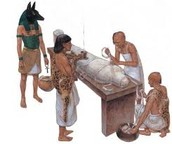 Preparing a Mummy