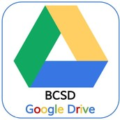 Using Google Classroom & Drive for Student Work