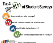 TEI:  Student Surveys