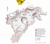South African Gold Mines