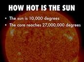 The Sun's Heat