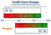 7.  Build good credit