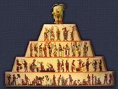 Maya Government