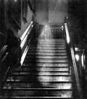 Is your house Haunted ?