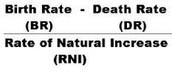 Natural Increase Rate