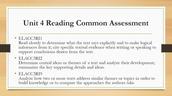 3rd Grade ELA standards for Unit 4